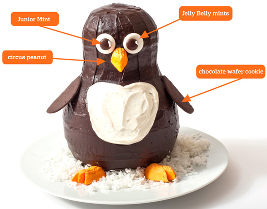 How To Make A Penguin Birthday Cake « Penguin Place Post